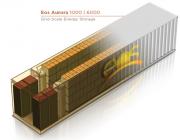 Eos Energy融资250万美元:已发明栅极电池